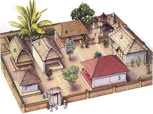 tata ruang bangunan tradisional Bali